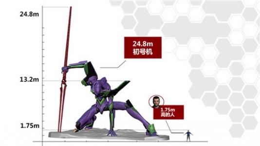 أكبر تمثال Evangelion في العالم يحصل على الرقم القياسي لغينيس في Shanghai 4-534x300
